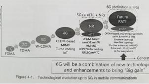 Một số tính năng mới của Công nghệ 6G trong tương lai dưới góc nhìn của NTT Docomo