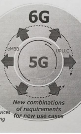 Các yêu cầu và trường hợp ứng dụng 6G trong tương lai ở Nhật Bản