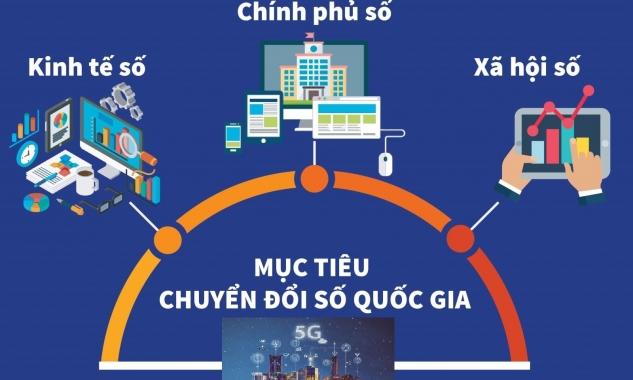 5G- Công cụ quan trong thúc đẩy chuyển đổi số