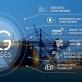 Sử dụng công nghệ 5G để chiến đấu với COVID-19