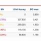 Cổ phiếu PXS vào diện kiểm soát từ ngày 24/4