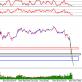 Thị trường chứng khoán ngày 25/3: Tín hiệu kỹ thuật phiên chiều