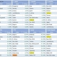 VN-Index tiếp tục lọt top xếp hạng các chỉ số tăng trưởng (theo giai đoạn) trên thế giới.